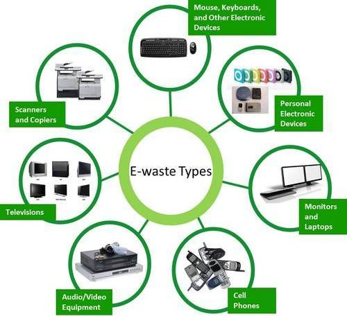 It is the best to take the help of a reputed ewaste recycling Mumbai dealer as you would able to earn a good amount. Thus, it's time to sell all wasted electronic to a dealer of ewaste recycling in Mumbai